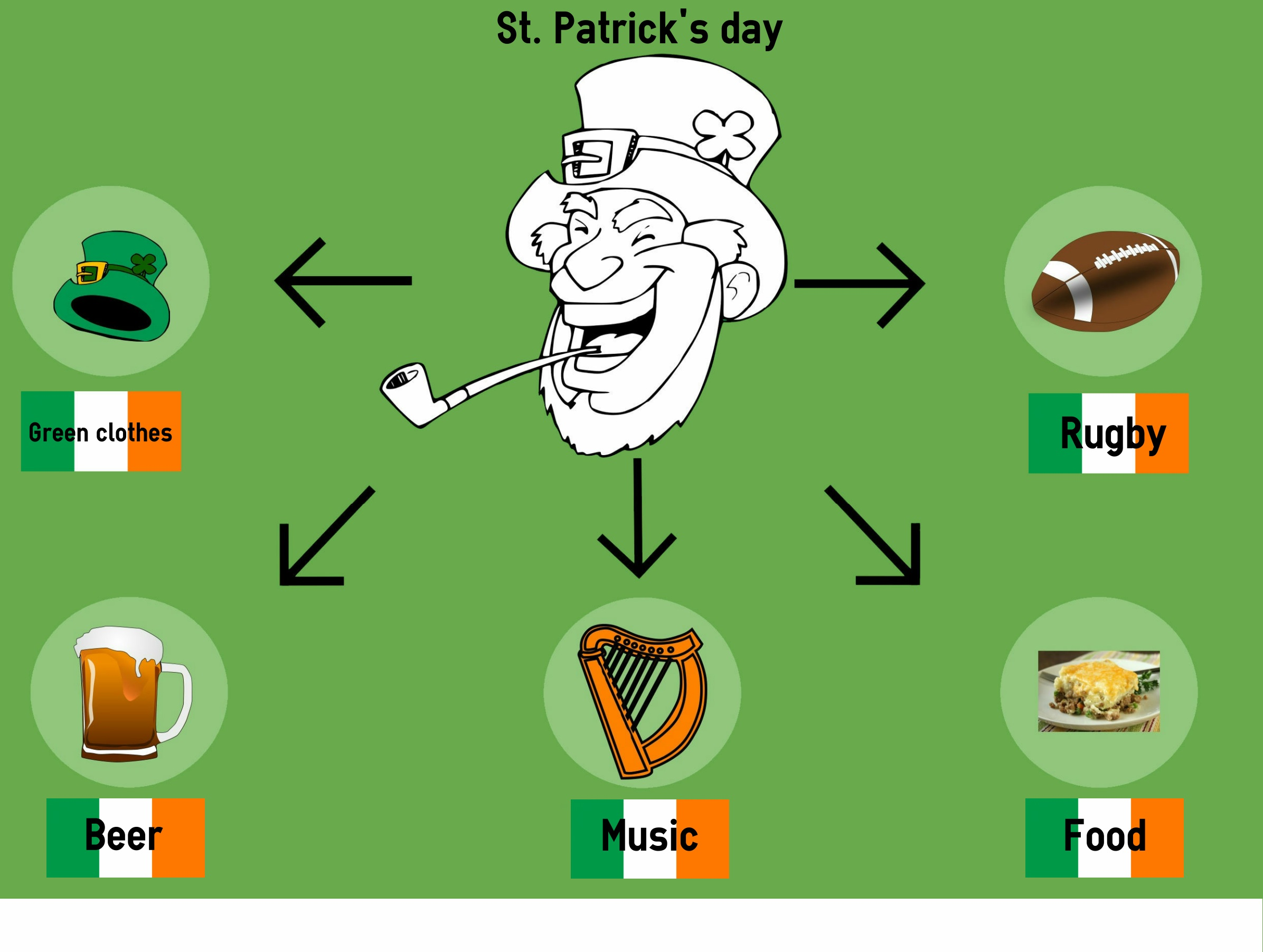 St Patrick EN